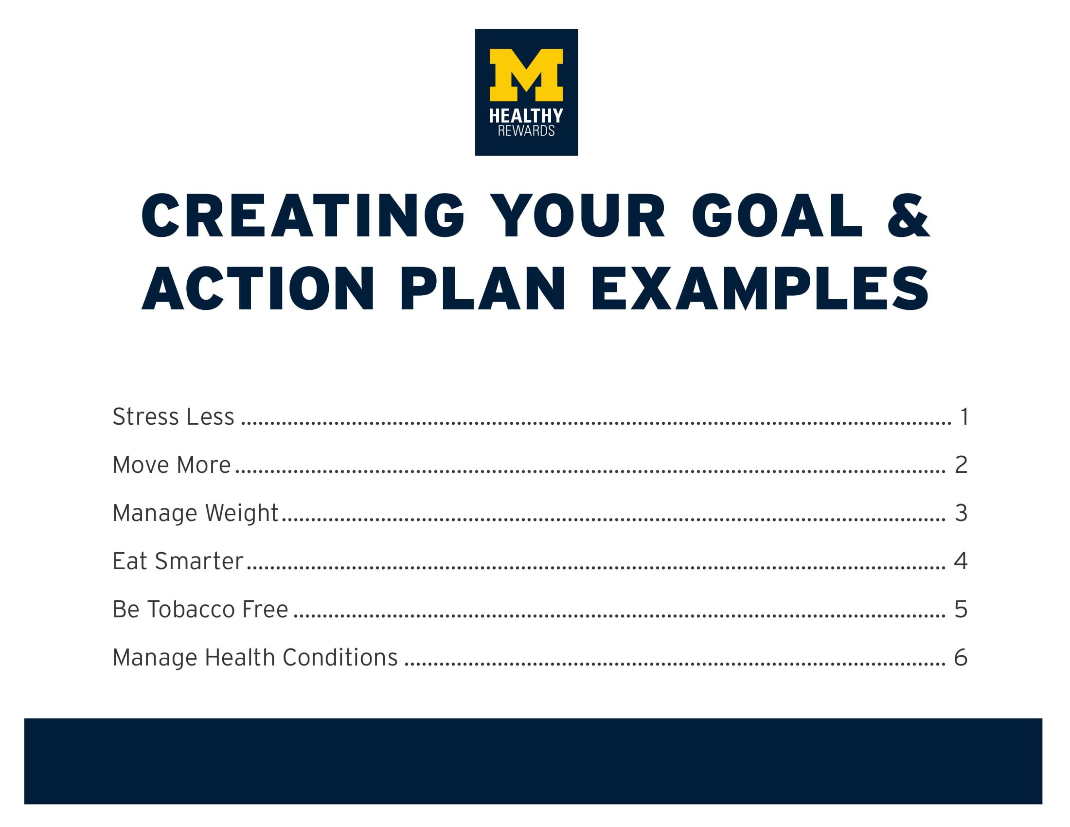 smart goals and action plan example 1