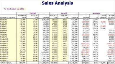 sales analysis for business plan example1