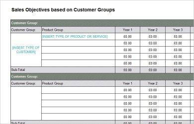 sales objectives for business plan example1