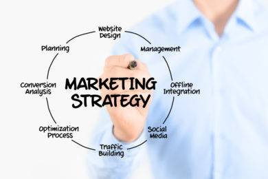 sample hotel marketing strategies