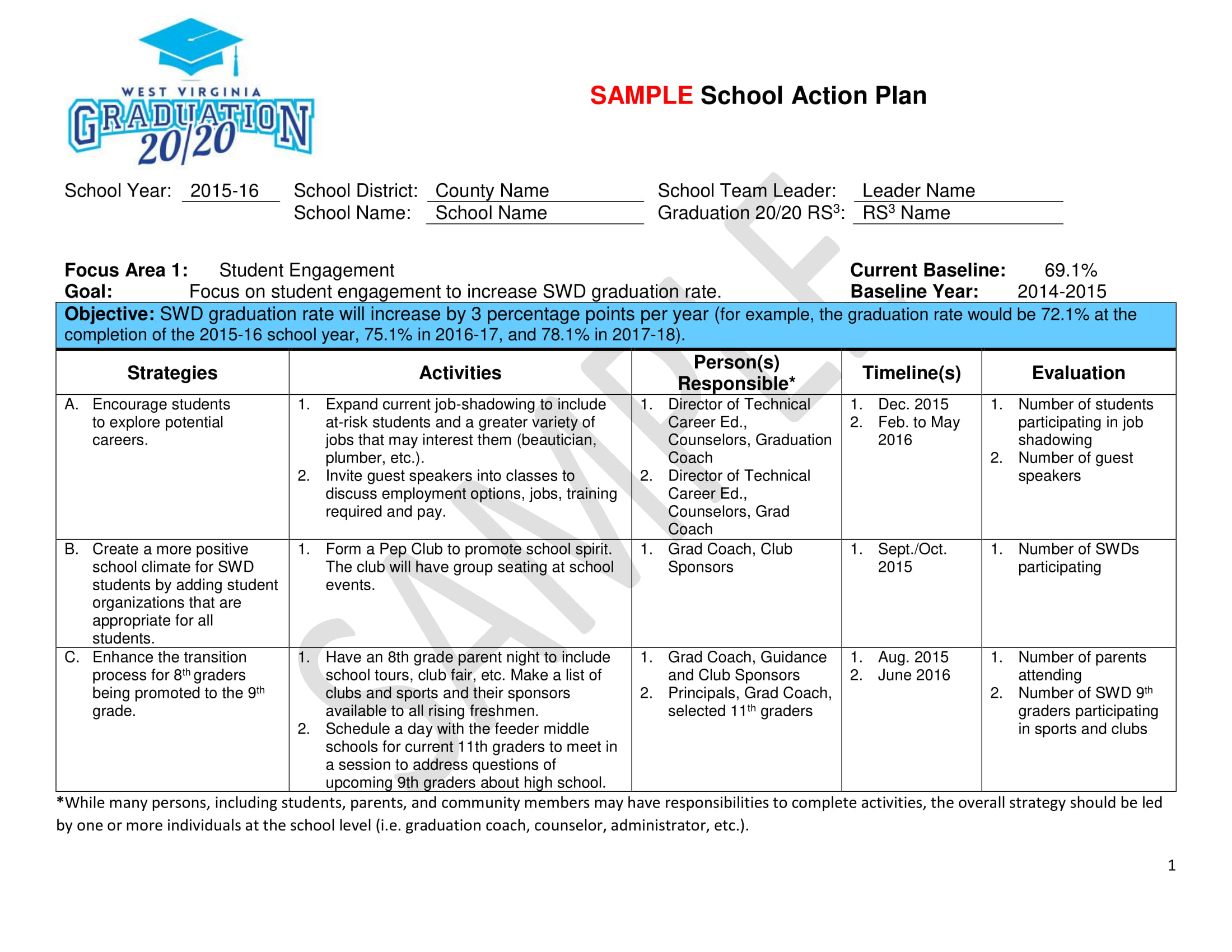 school business action plan example 1
