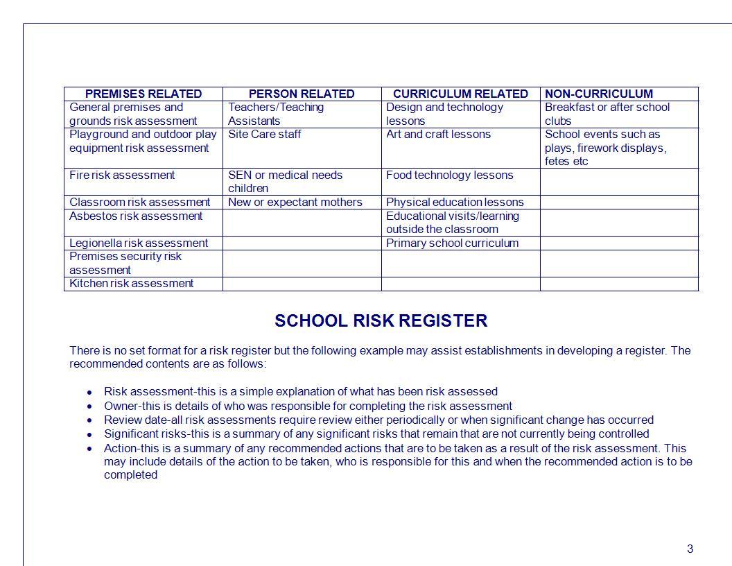 school risk register example