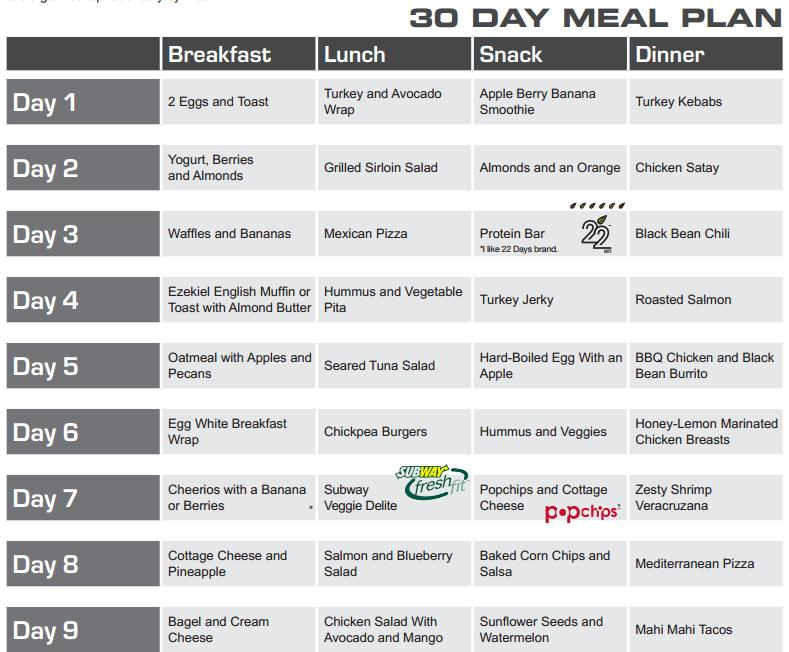 simple 30 day meal plan example