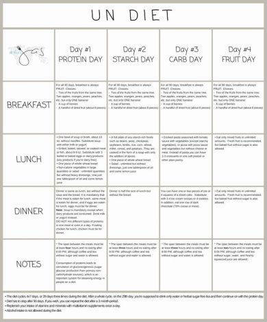 simple meal plan for weight loss pdf