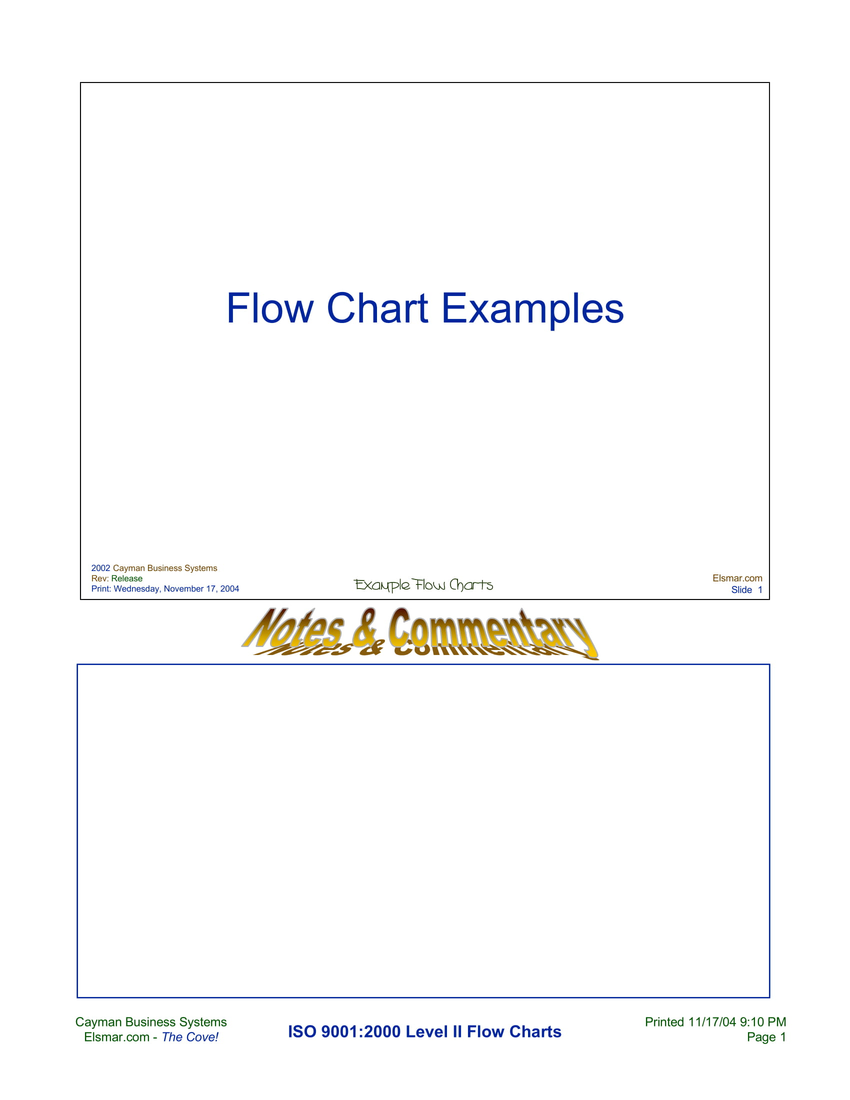 simple process flow chart example