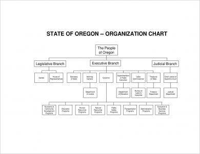 state of oregon organizational flow chart template example1