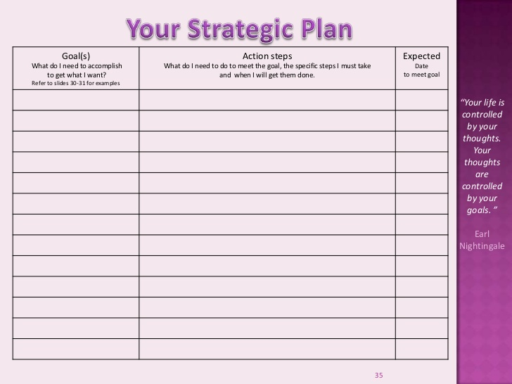 11 Personal Strategic Plan Examples
