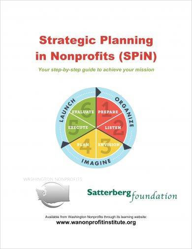 strategic planning in non profits example