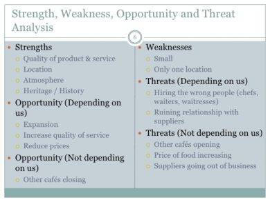 strengths weakness opportunity and threat analysis1