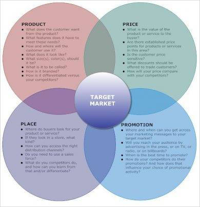 target market strategy business plan example1