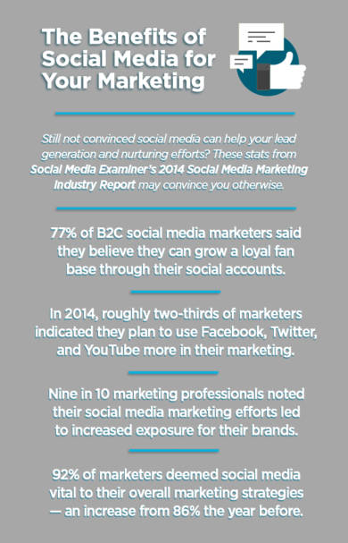 the benefits of social media for your marketing