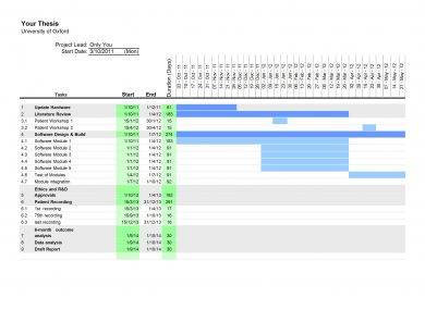 thesis gantt chart example1