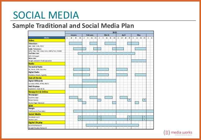 traditional social media marketing plan example