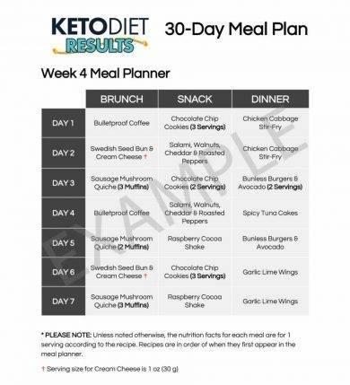 week four meal planner
