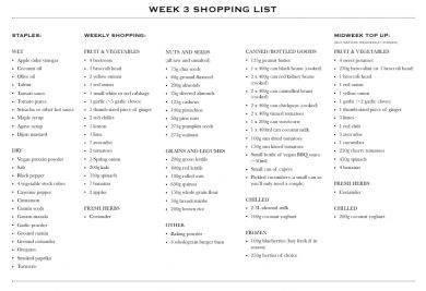 week three shopping list1