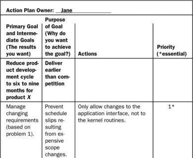 work action plan example1