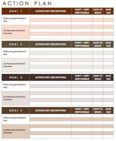 work action plan sample