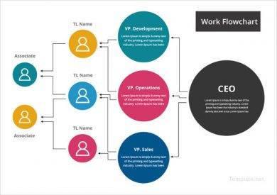 work flowchart example1