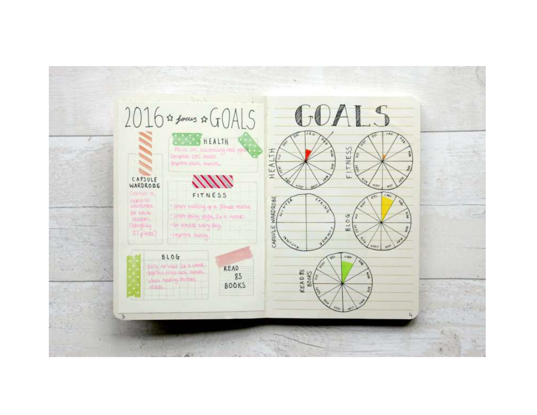 year goal journal example