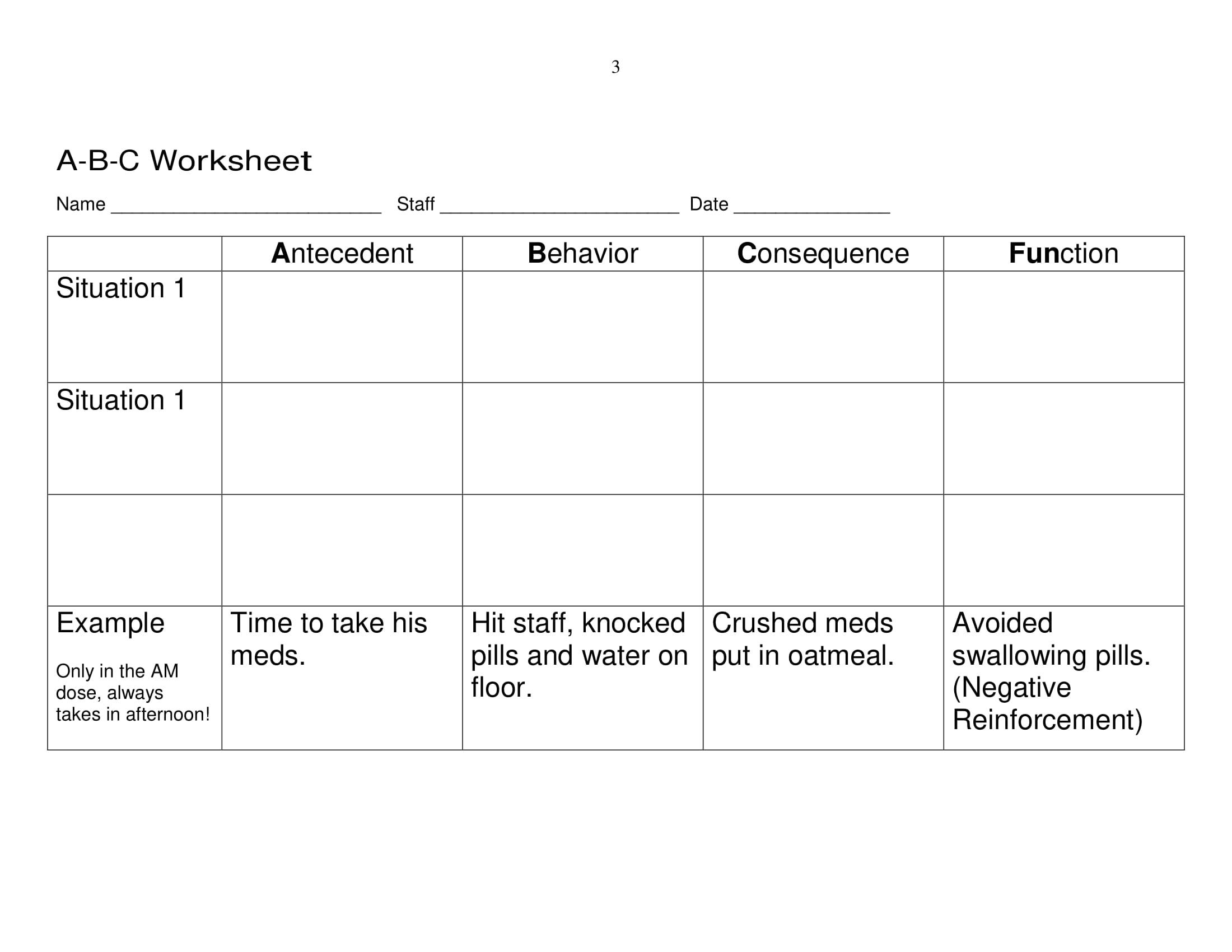 antecedent behavior worksheet example