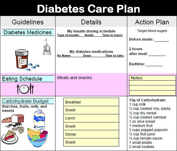 basic diabetes care plan example
