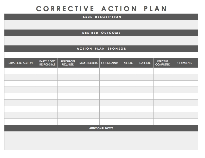 basic employee correction plan example