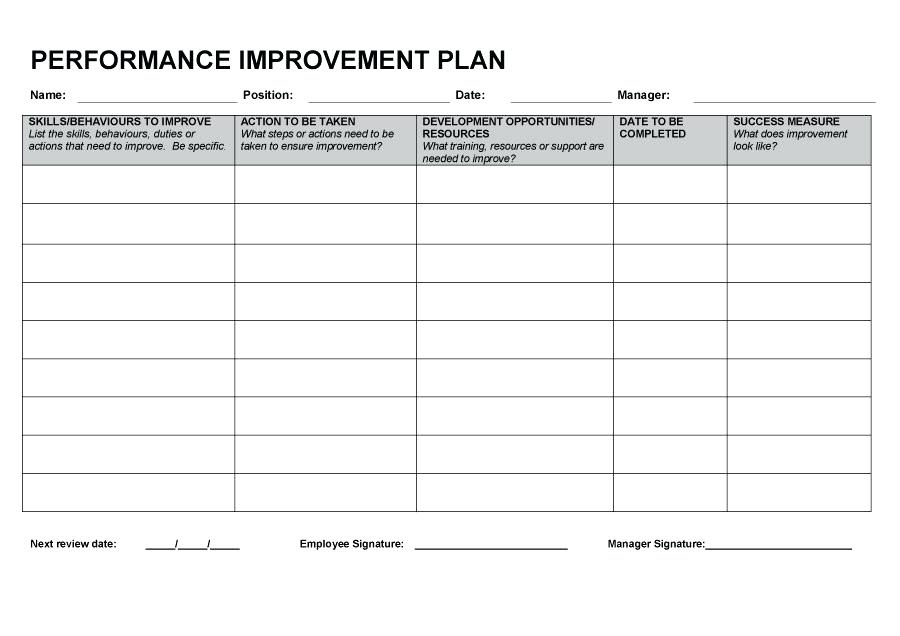 basic performance improvement plan example