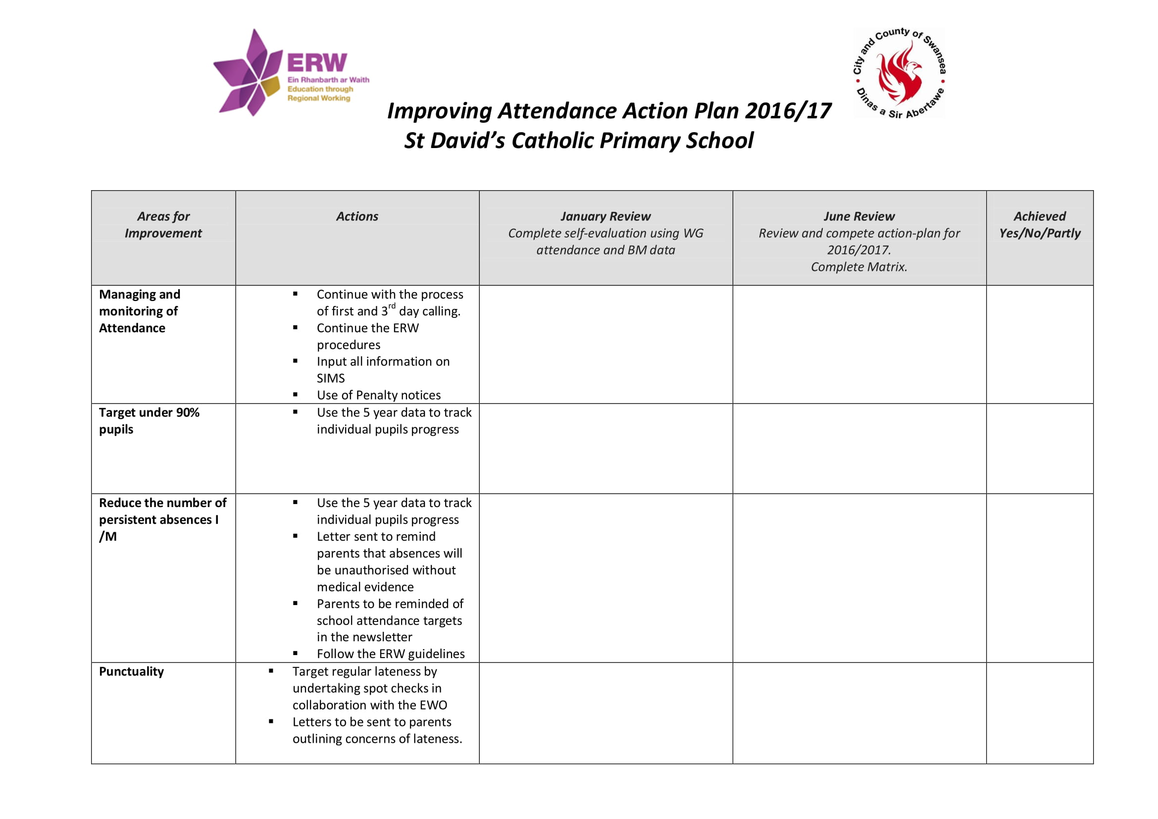 Catholic Primary School Attendance Action Plan Example