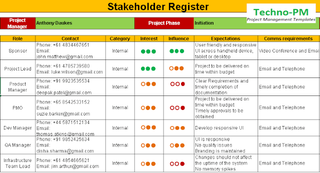 colored stakeholder register example