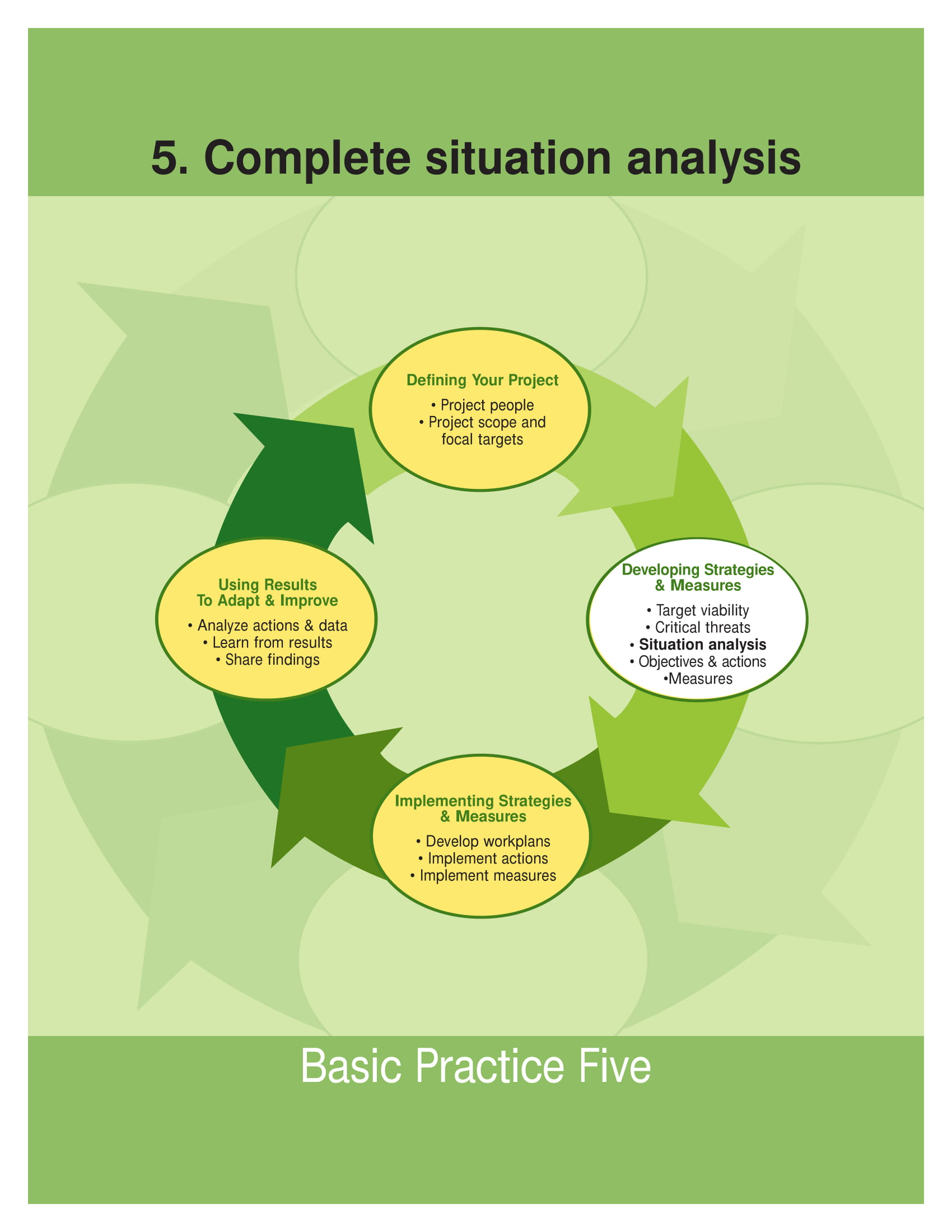 complete situation analysis example 01