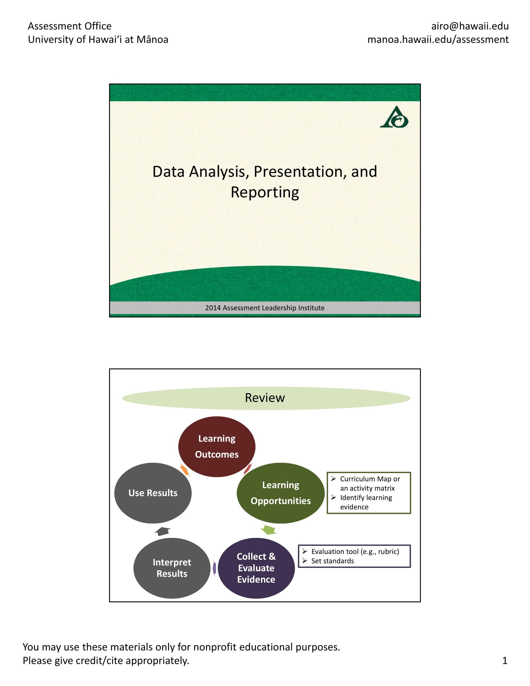 data analysis presentation and reporting example 01