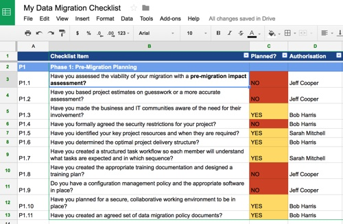 10  migration project plan examples