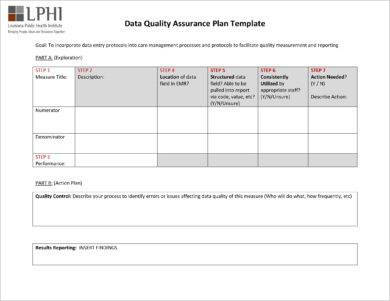 data quality assurance plan template example
