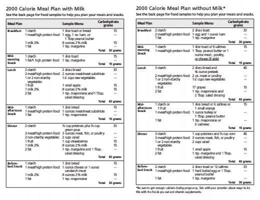 diabetes nutrition plan example