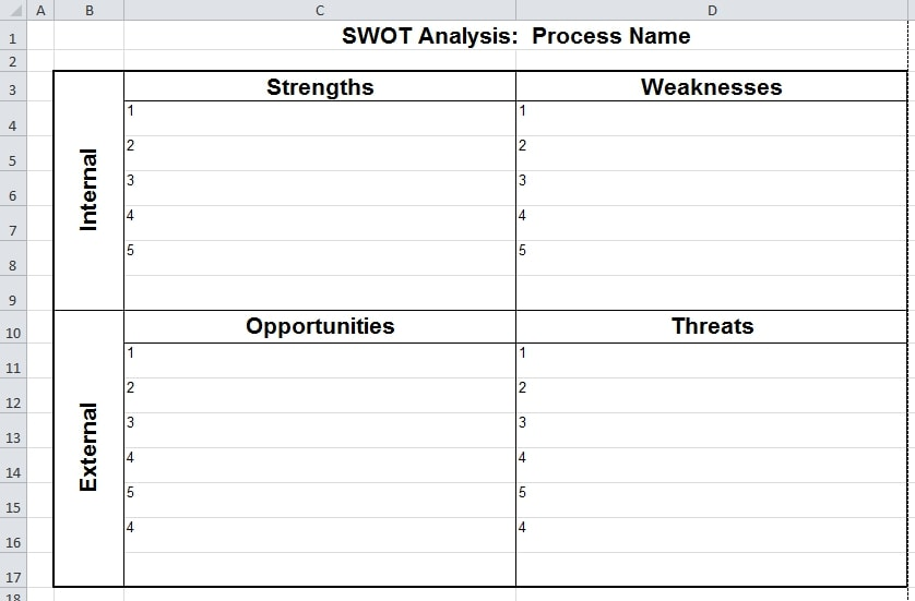 editable blank swot analysis example