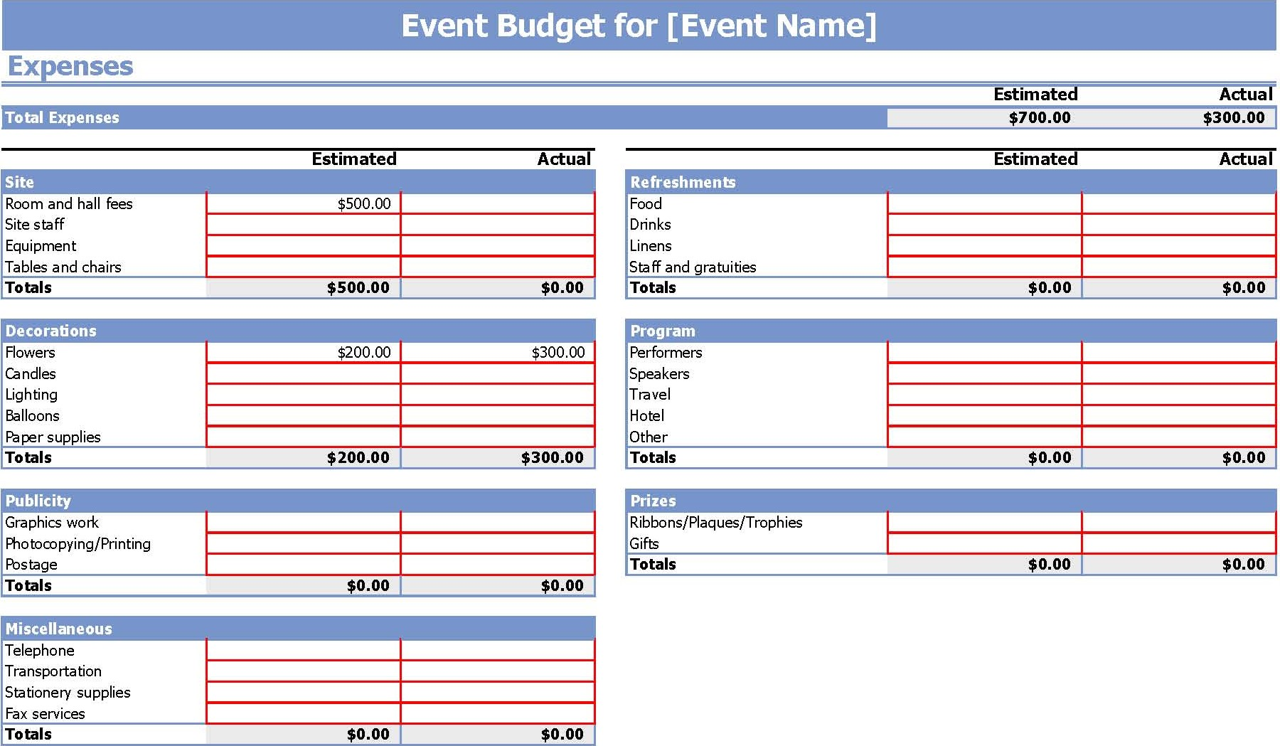 editable event budget proposal example