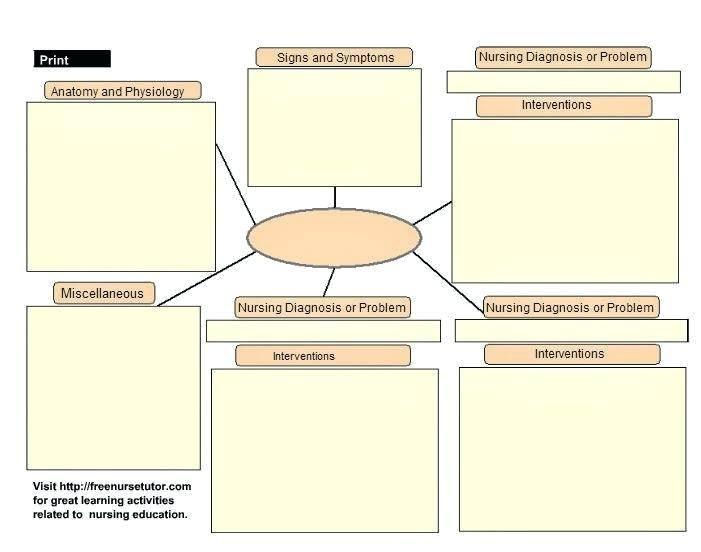 emergency nursing care plan template