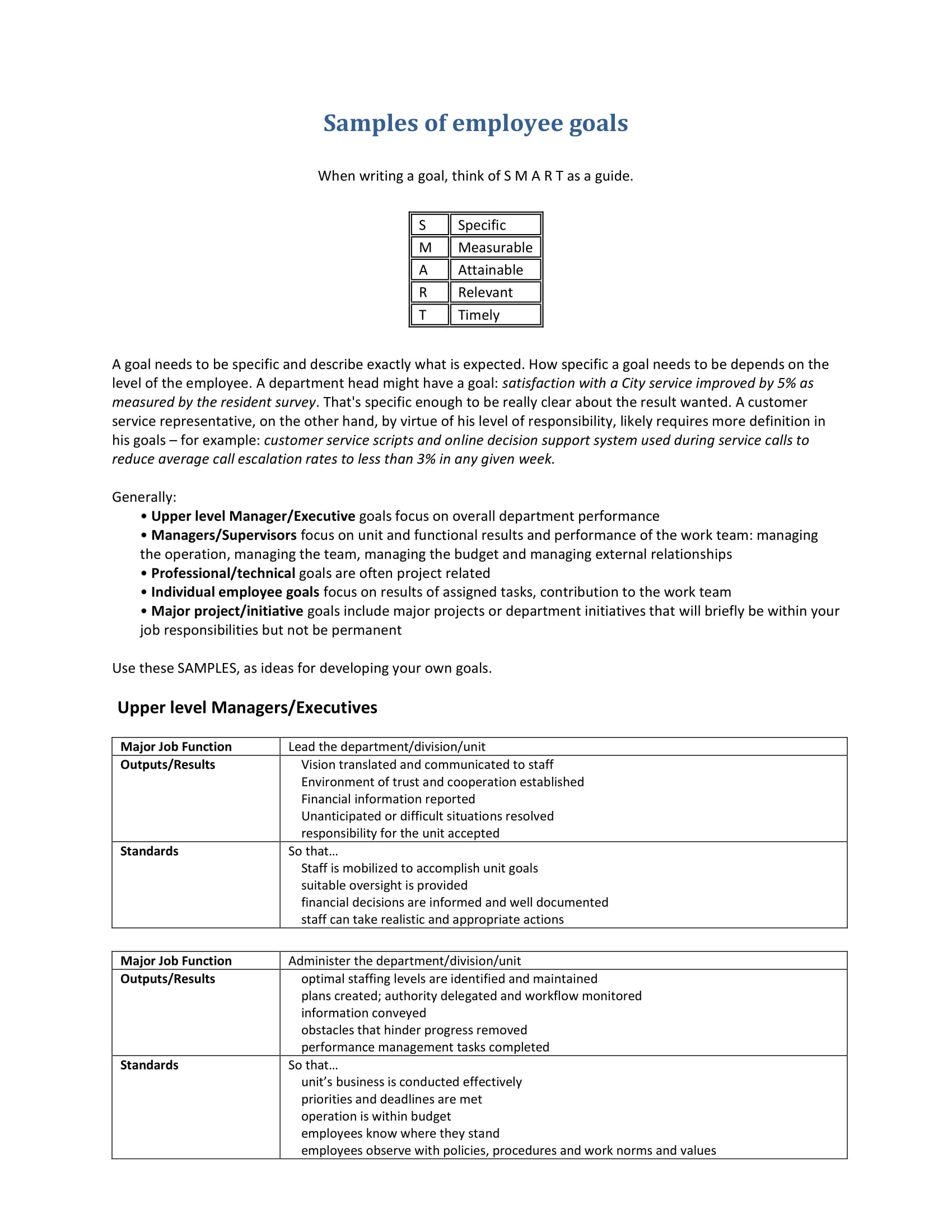 Employee-Goals-Example Sample Employee Performance Goals Examples on evaluation form, appraisal wording example, write up, appreciation letter, business perspective, write up template,
