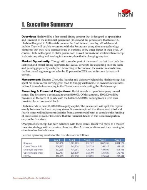 executive summary for consulting plan example