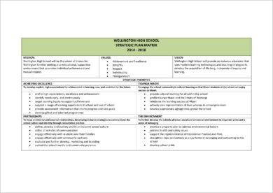 high school strategic plan matrix example