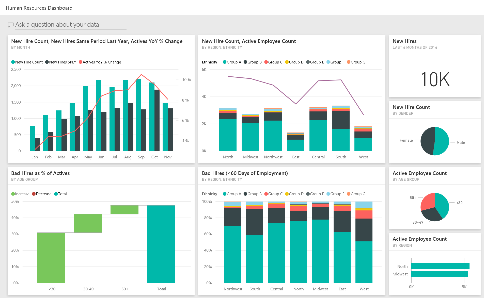 human resources illustrated dashboard