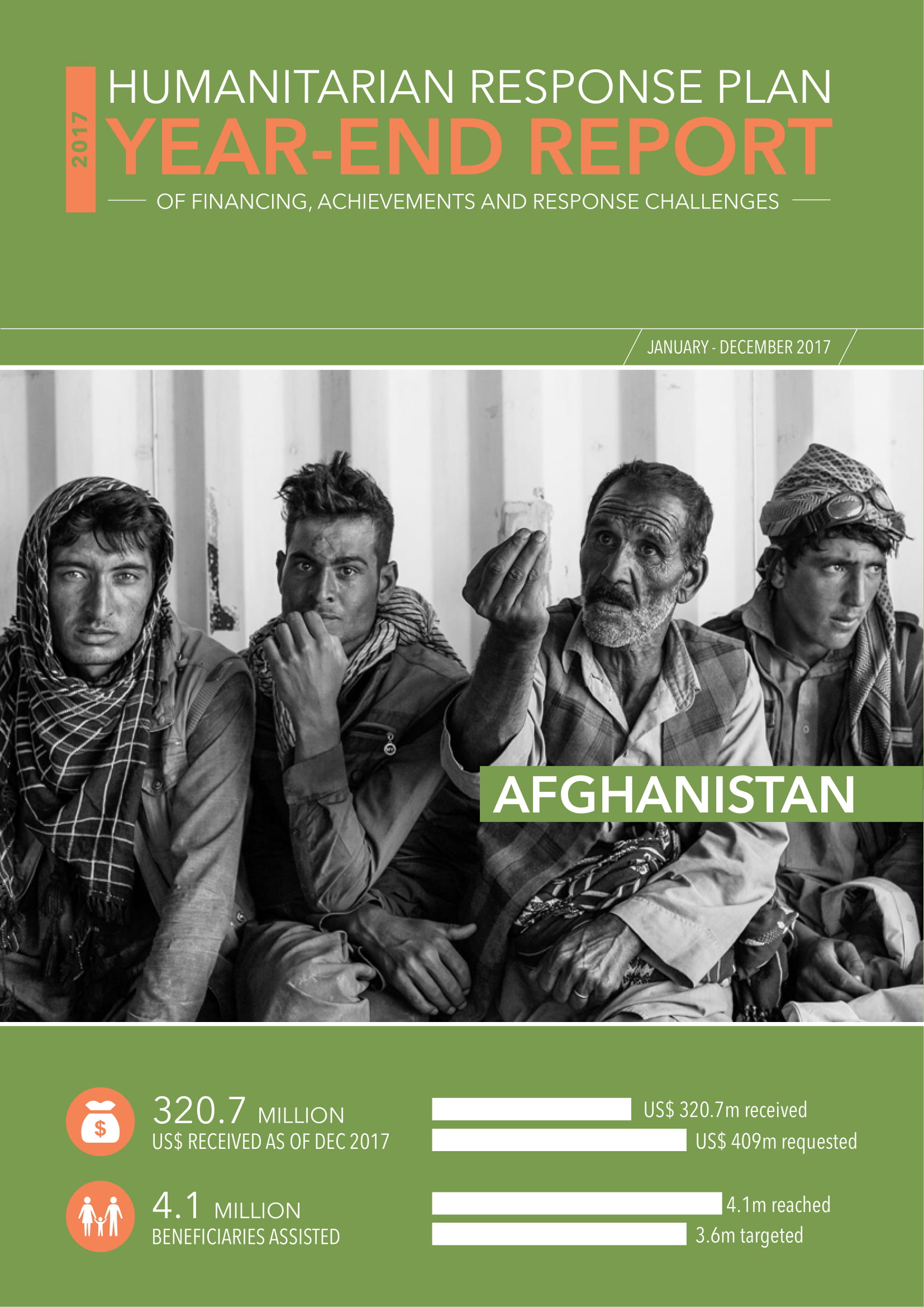 humanitarian response plan year end report example