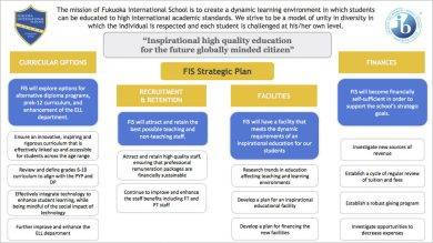 international high school strategic plan example