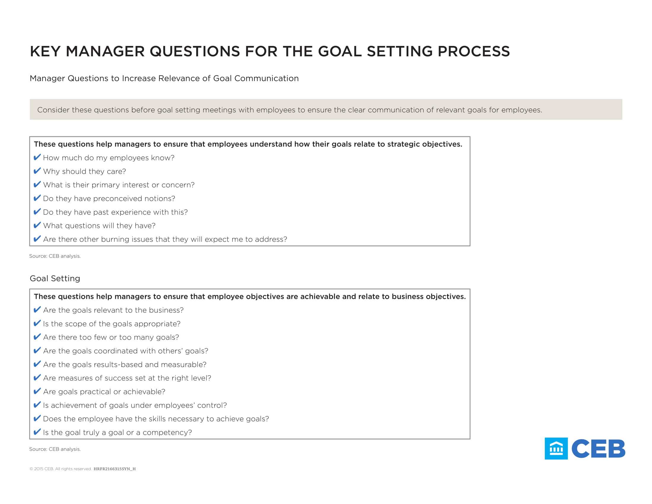 Set Staffing Goals Before Outsourcing Recruitment Process |Goals And Objectives For Supervisors