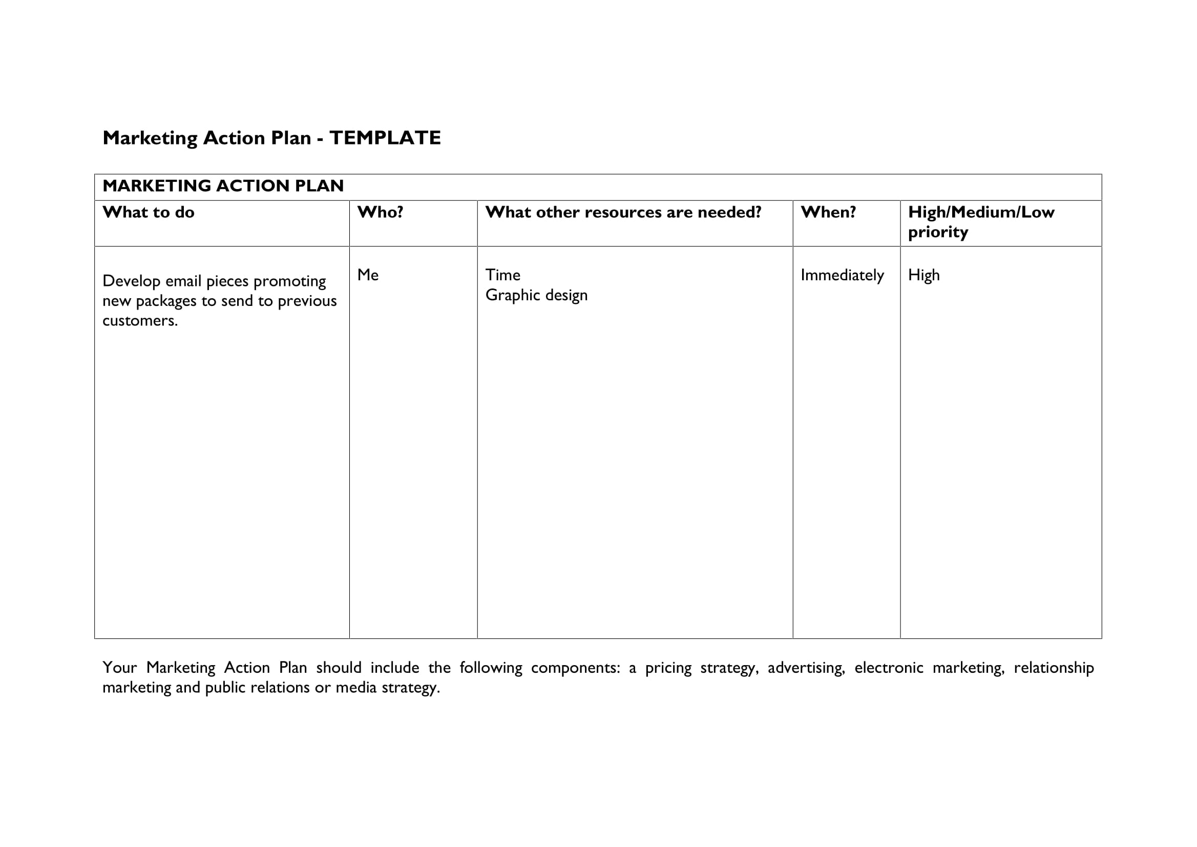 marketing action plan template example