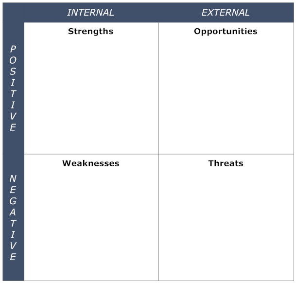 matrix blank swot analysis example