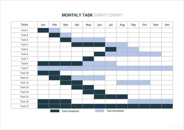monthly task gantt chart example1