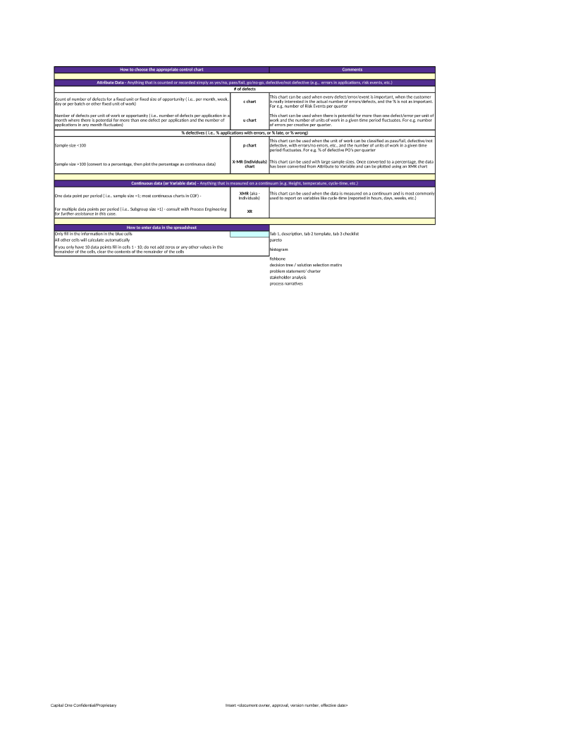 nyu standard control chart example