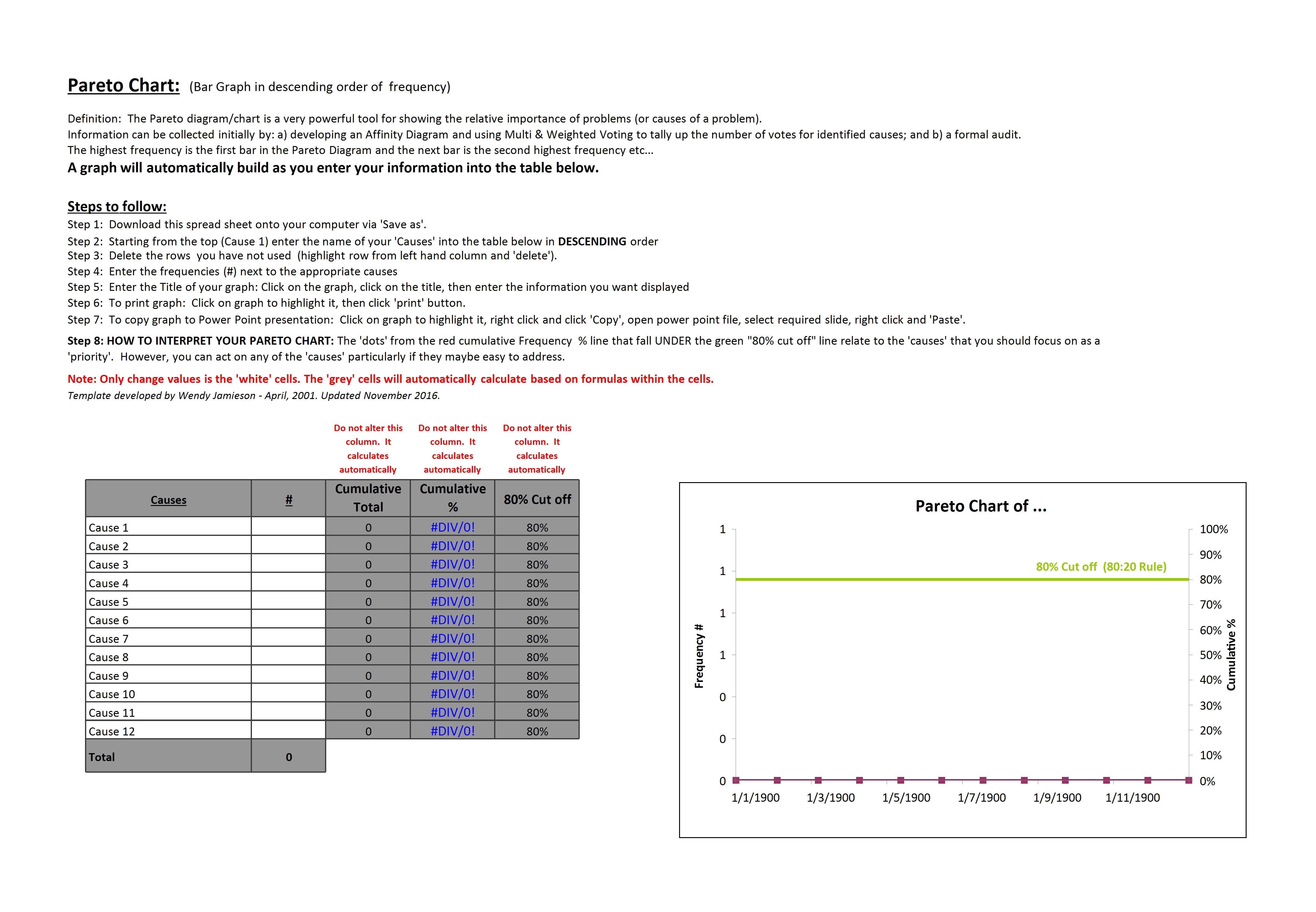 pareto chart template example