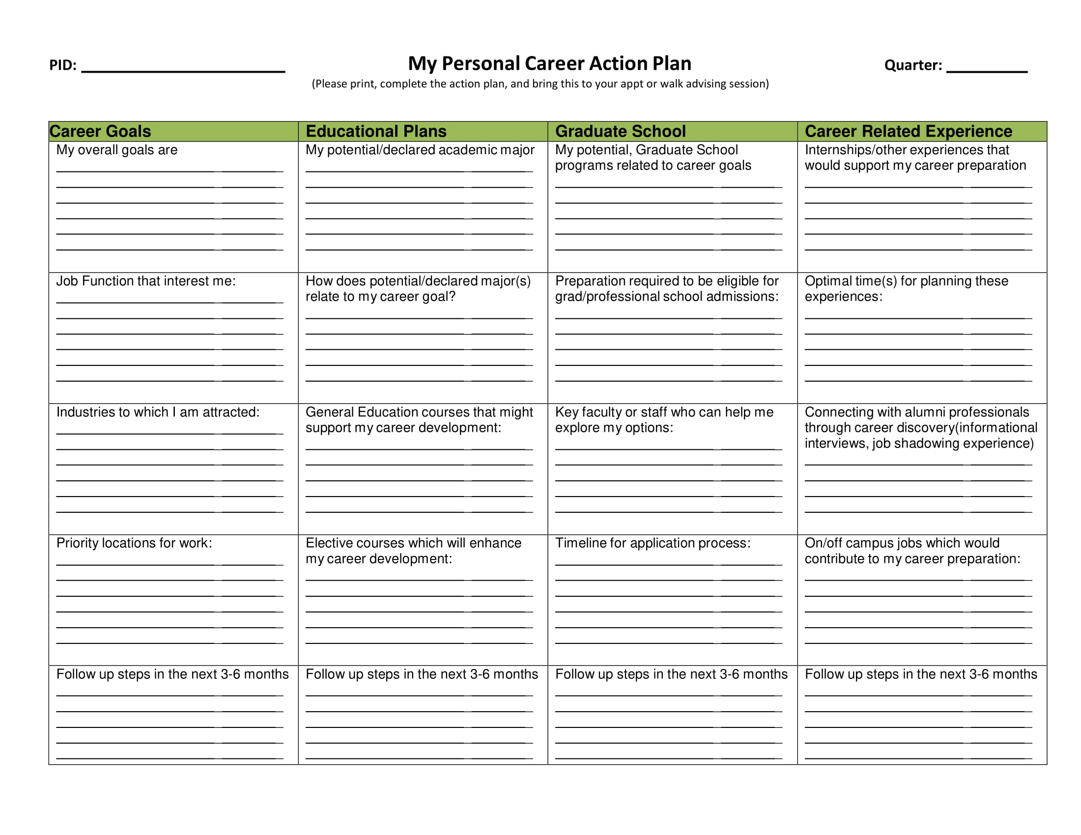 personal career action plan template example
